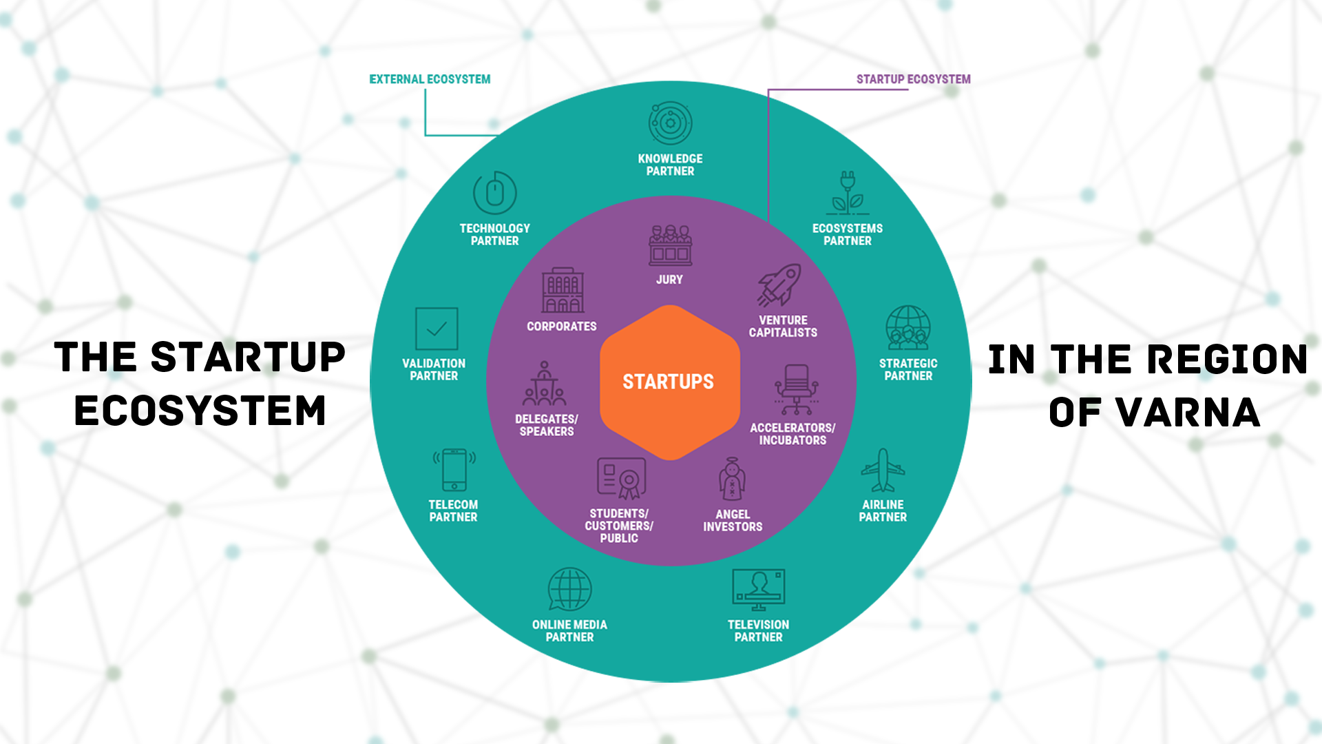 The Emerging Startup Ecosystem of Varna